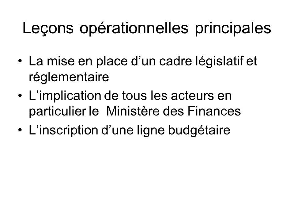 Leçons opérationnelles principales La mise en place dun cadre législatif et réglementaire Limplication de tous les acteurs en particulier le Ministère des Finances Linscription dune ligne budgétaire