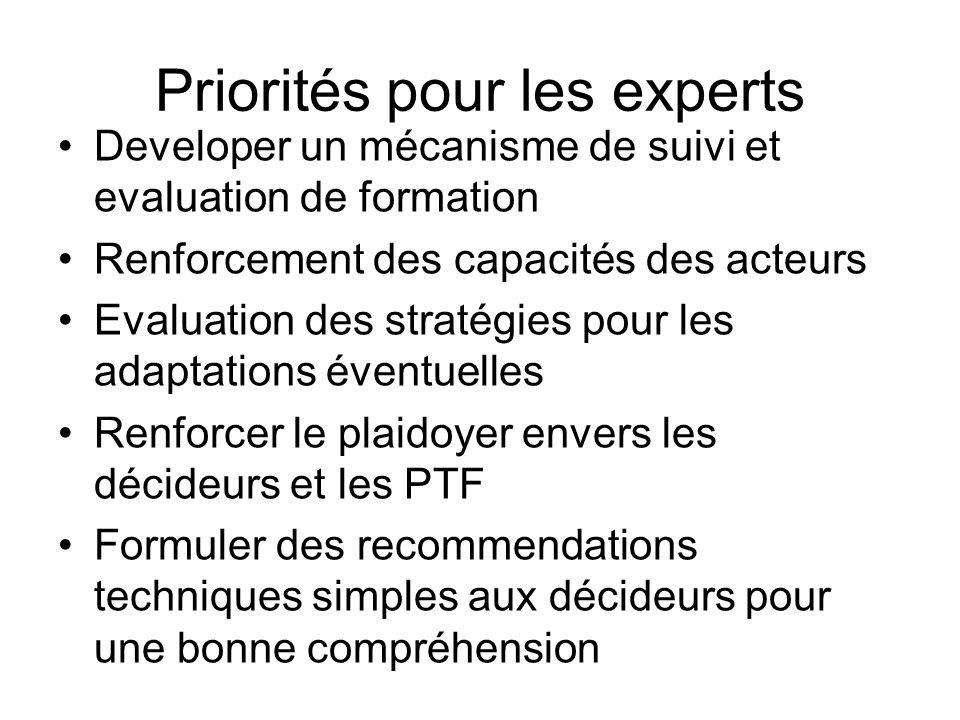 Priorités pour les experts Developer un mécanisme de suivi et evaluation de formation Renforcement des capacités des acteurs Evaluation des stratégies pour les adaptations éventuelles Renforcer le plaidoyer envers les décideurs et les PTF Formuler des recommendations techniques simples aux décideurs pour une bonne compréhension