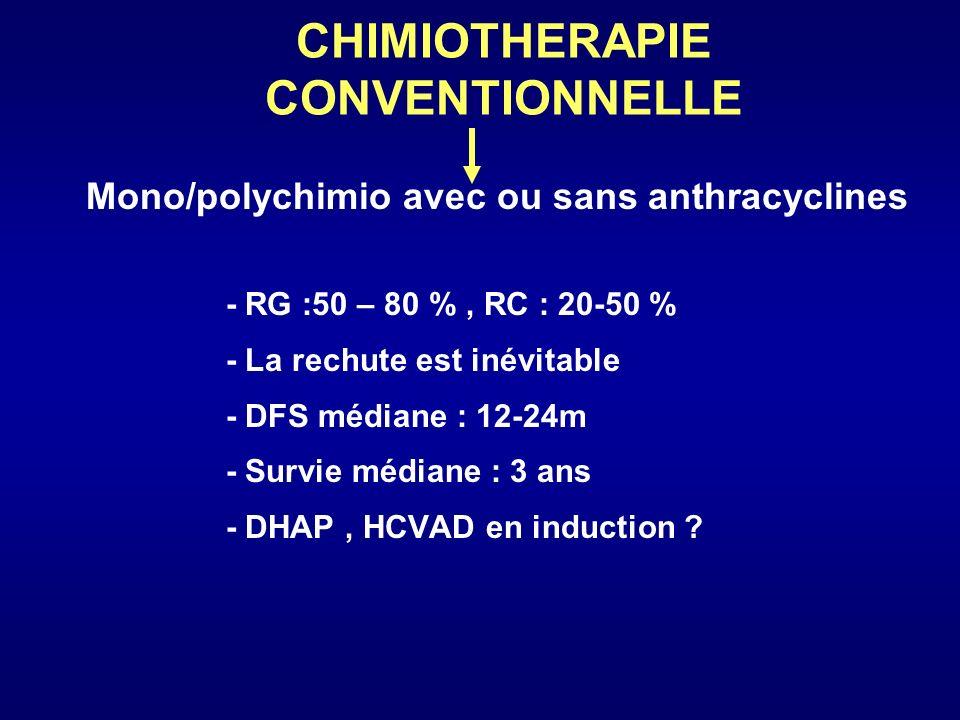 CHIMIOTHERAPIE CONVENTIONNELLE Mono/polychimio avec ou sans anthracyclines - RG :50 – 80 %, RC : 20-50 % - La rechute est inévitable - DFS médiane : 1