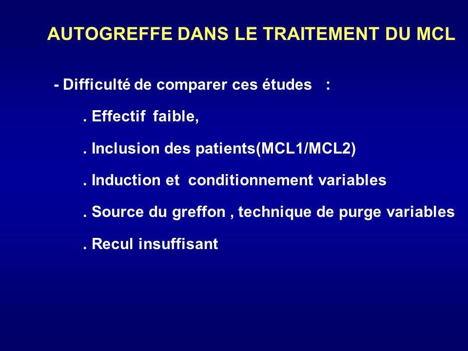 AUTOGREFFE DANS LE TRAITEMENT DU MCL - Difficulté de comparer ces études :. Effectif faible,. Inclusion des patients(MCL1/MCL2). Induction et conditio