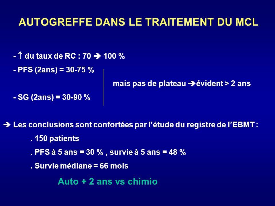 AUTOGREFFE DANS LE TRAITEMENT DU MCL - du taux de RC : 70 100 % - PFS (2ans) = 30-75 % mais pas de plateau évident > 2 ans - SG (2ans) = 30-90 % Les c