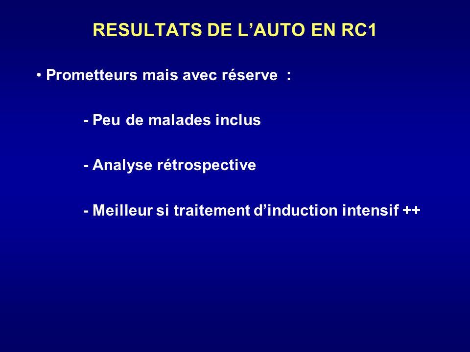 RESULTATS DE LAUTO EN RC1 Prometteurs mais avec réserve : - Peu de malades inclus - Analyse rétrospective - Meilleur si traitement dinduction intensif