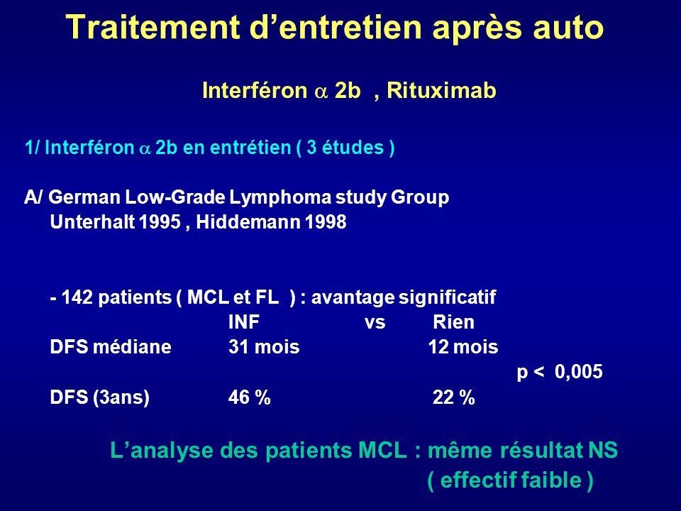 Traitement dentretien après auto Interféron 2b, Rituximab 1/ Interféron 2b en entrétien ( 3 études ) A/ German Low-Grade Lymphoma study Group Unterhal