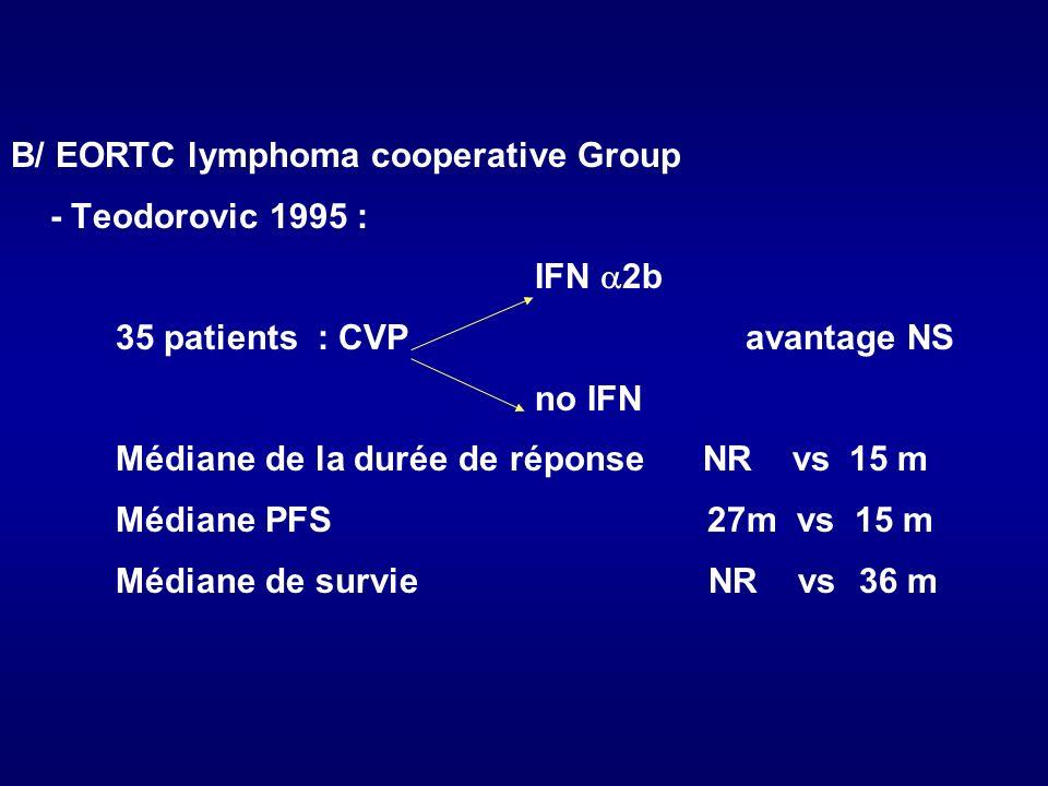 B/ EORTC lymphoma cooperative Group - Teodorovic 1995 : IFN 2b 35 patients : CVP avantage NS no IFN Médiane de la durée de réponse NR vs 15 m Médiane