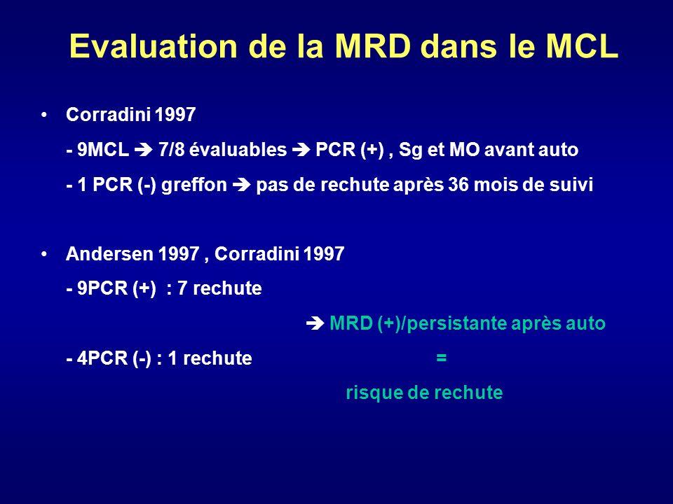 Evaluation de la MRD dans le MCL Corradini 1997 - 9MCL 7/8 évaluables PCR (+), Sg et MO avant auto - 1 PCR (-) greffon pas de rechute après 36 mois de