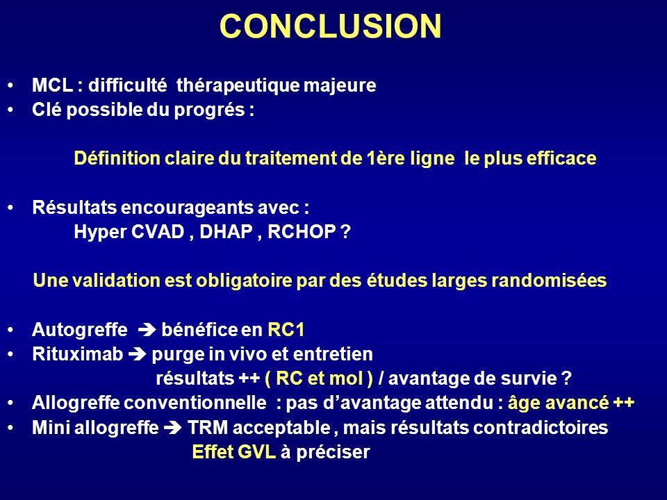 CONCLUSION MCL : difficulté thérapeutique majeure Clé possible du progrés : Définition claire du traitement de 1ère ligne le plus efficace Résultats e