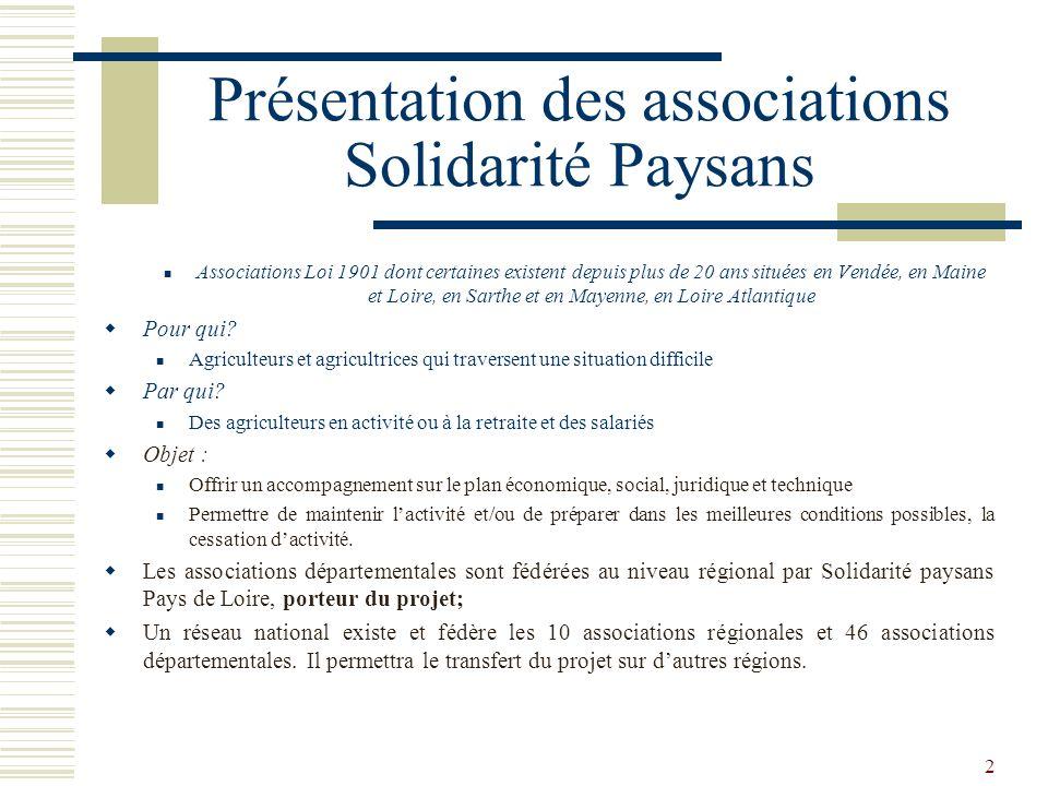 2 Présentation des associations Solidarité Paysans Associations Loi 1901 dont certaines existent depuis plus de 20 ans situées en Vendée, en Maine et Loire, en Sarthe et en Mayenne, en Loire Atlantique Pour qui.