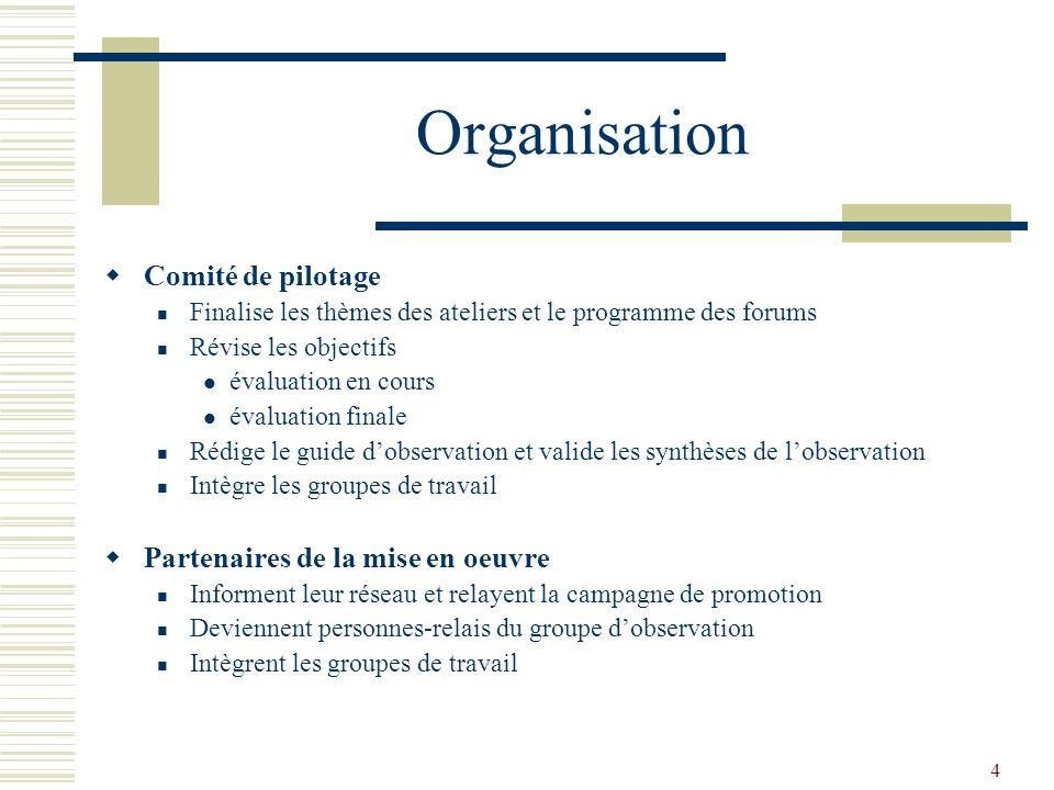 4 Organisation Comité de pilotage Finalise les thèmes des ateliers et le programme des forums Révise les objectifs évaluation en cours évaluation fina