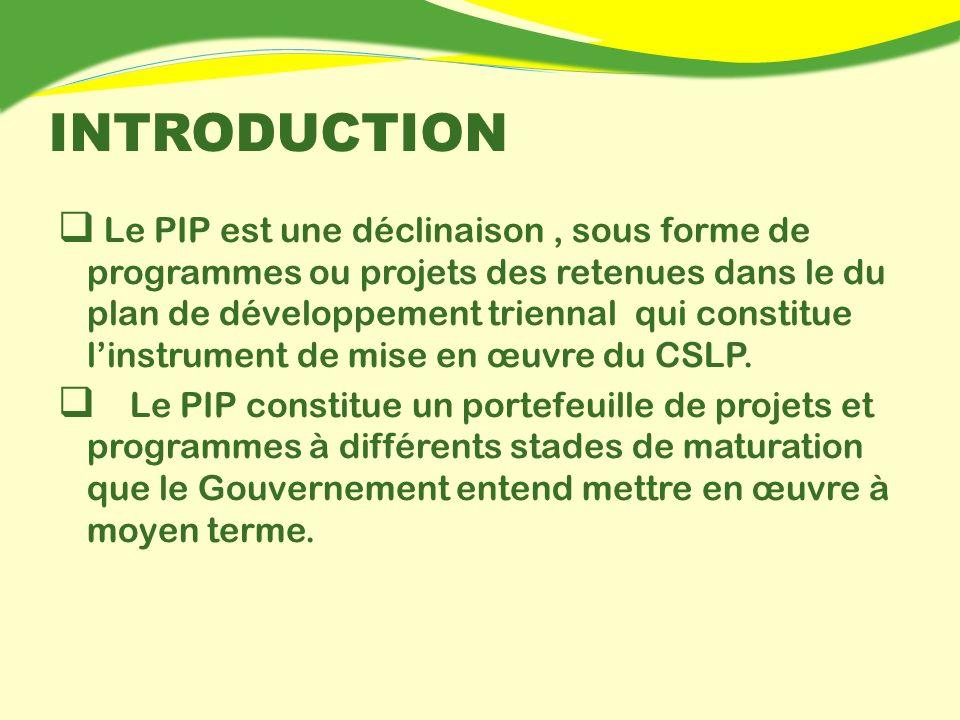 Introduction Il part de lidée de projet jusquau stade de projet suffisamment élaboré.
