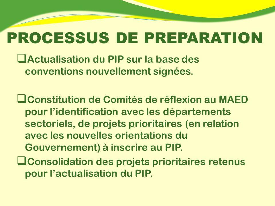 PROCESSUS DE PREPARATION Actualisation du PIP sur la base des conventions nouvellement signées.
