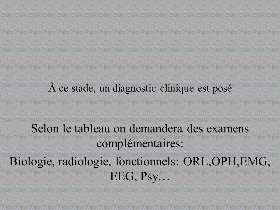 À ce stade, un diagnostic clinique est posé Selon le tableau on demandera des examens complémentaires: Biologie, radiologie, fonctionnels: ORL,OPH,EMG