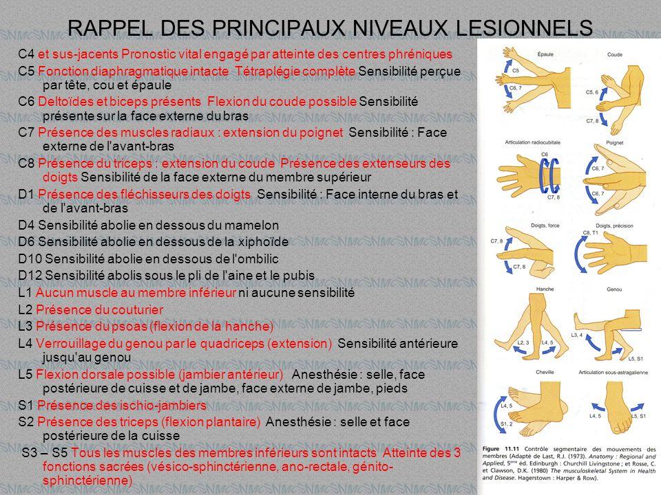 RAPPEL DES PRINCIPAUX NIVEAUX LESIONNELS C4 et sus-jacents Pronostic vital engagé par atteinte des centres phréniques C5 Fonction diaphragmatique inta