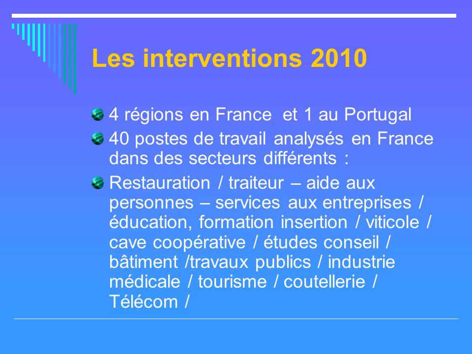 Les interventions 2010 4 régions en France et 1 au Portugal 40 postes de travail analysés en France dans des secteurs différents : Restauration / trai