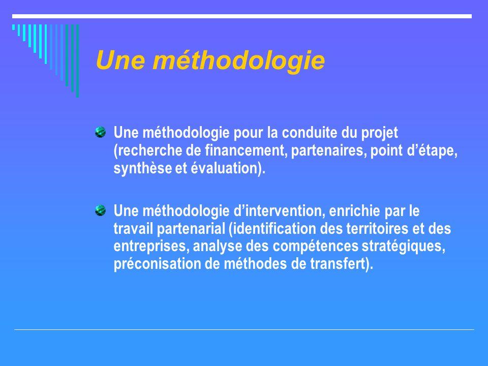 Une méthodologie Une méthodologie pour la conduite du projet (recherche de financement, partenaires, point détape, synthèse et évaluation). Une méthod
