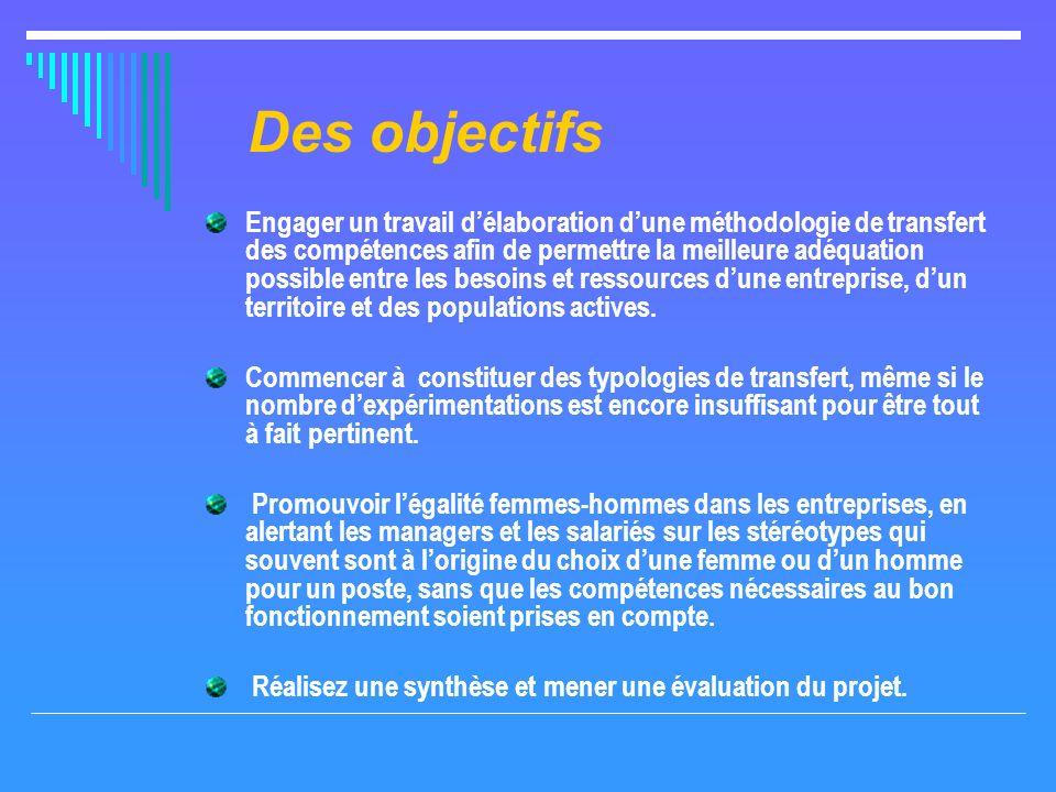 Des objectifs Engager un travail délaboration dune méthodologie de transfert des compétences afin de permettre la meilleure adéquation possible entre