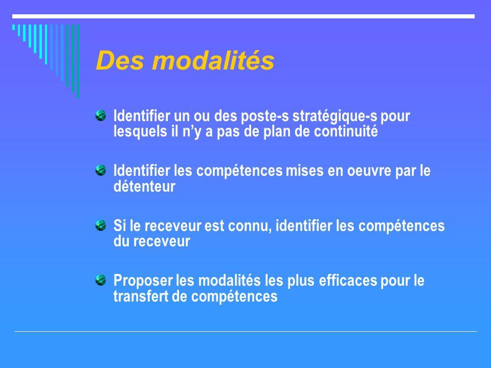 Des modalités Identifier un ou des poste-s stratégique-s pour lesquels il ny a pas de plan de continuité Identifier les compétences mises en oeuvre pa