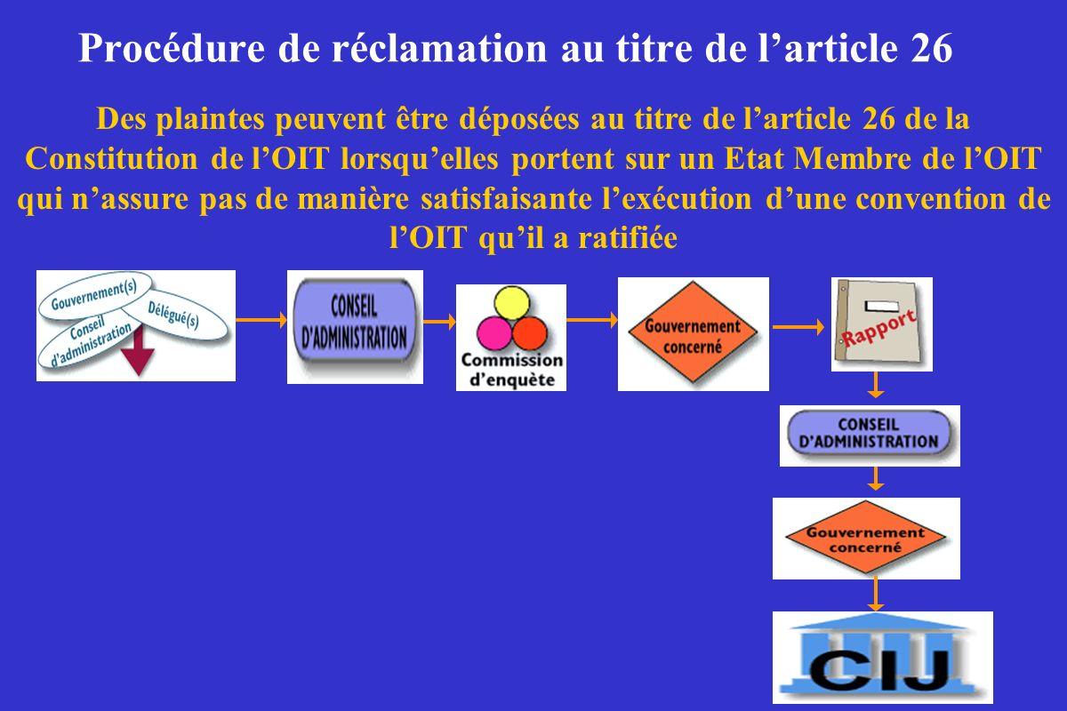 Procédure de réclamation au titre de larticle 26 Des plaintes peuvent être déposées au titre de larticle 26 de la Constitution de lOIT lorsquelles por