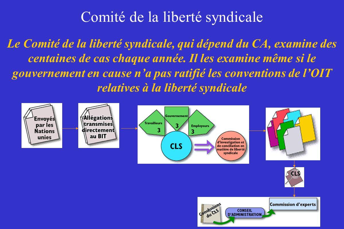 Comité de la liberté syndicale Le Comité de la liberté syndicale, qui dépend du CA, examine des centaines de cas chaque année. Il les examine même si