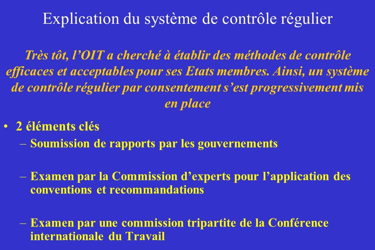 Explication du système de contrôle régulier 2 éléments clés –Soumission de rapports par les gouvernements –Examen par la Commission dexperts pour lapp