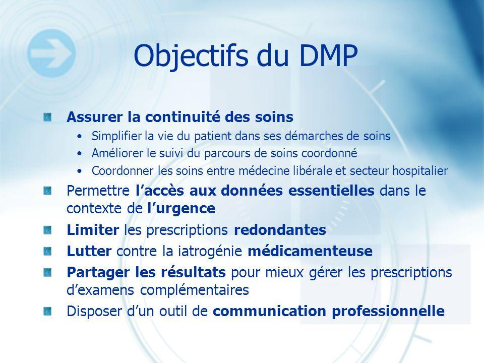 Objectifs du DMP Assurer la continuité des soins Simplifier la vie du patient dans ses démarches de soins Améliorer le suivi du parcours de soins coor