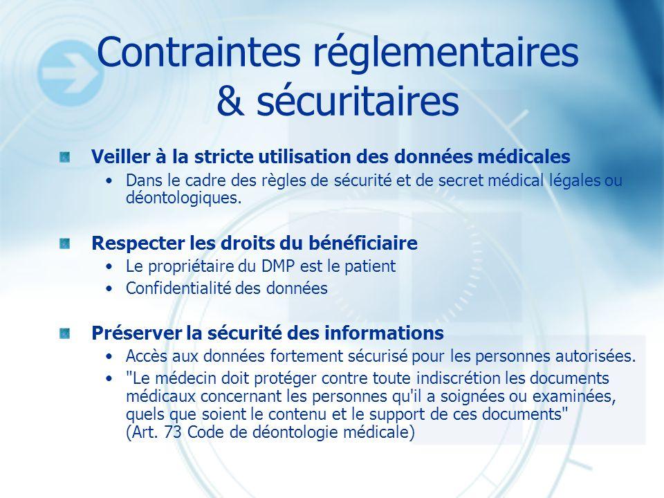 Contraintes réglementaires & sécuritaires Veiller à la stricte utilisation des données médicales Dans le cadre des règles de sécurité et de secret méd