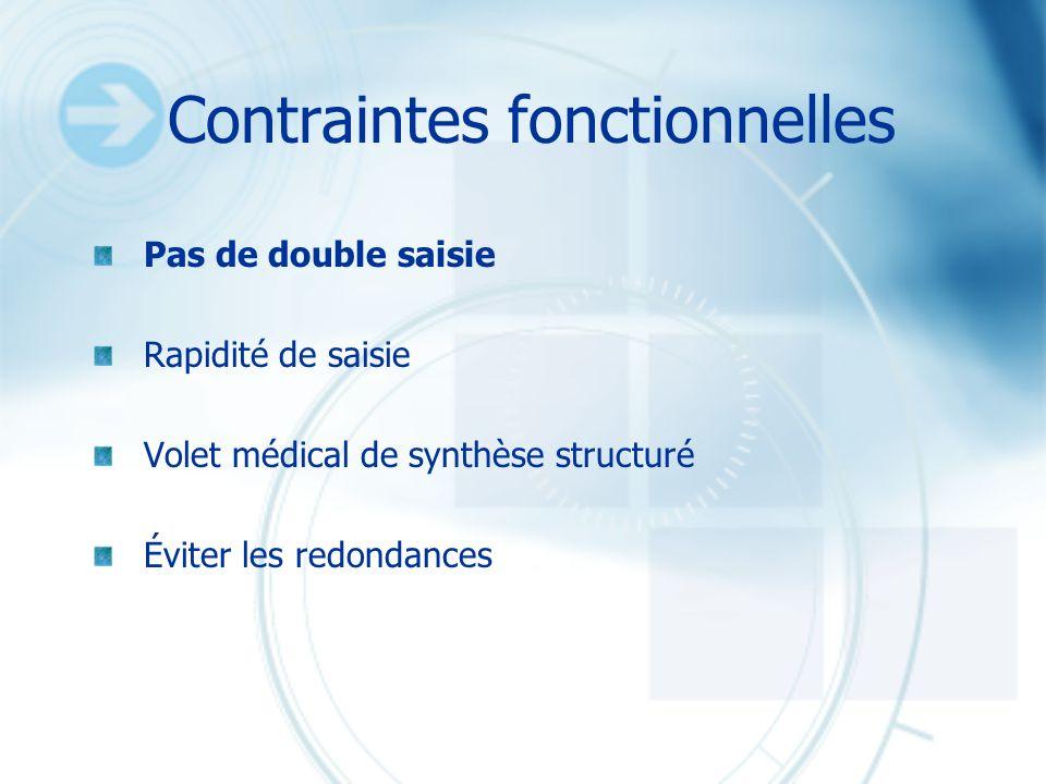 Contraintes fonctionnelles Pas de double saisie Rapidité de saisie Volet médical de synthèse structuré Éviter les redondances