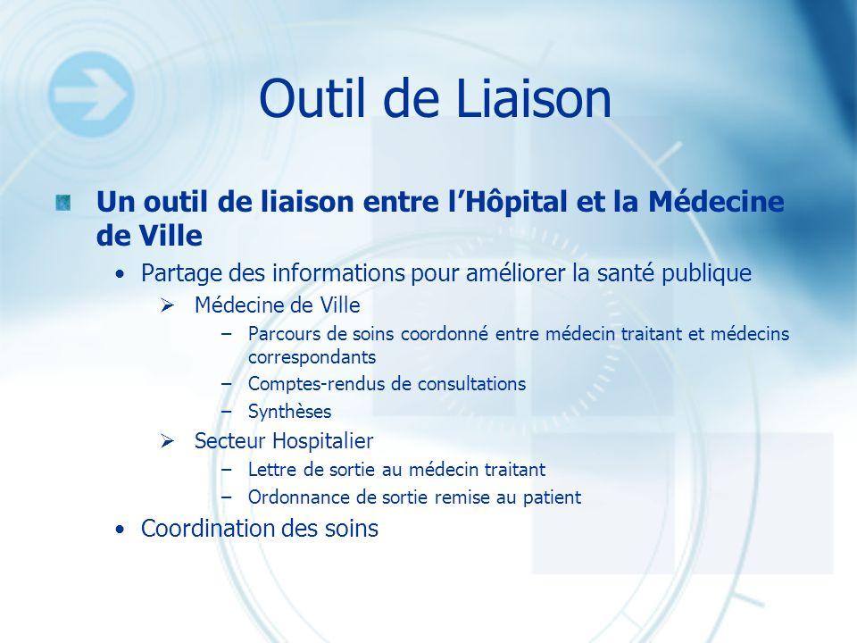 Outil de Liaison Un outil de liaison entre lHôpital et la Médecine de Ville Partage des informations pour améliorer la santé publique Médecine de Vill