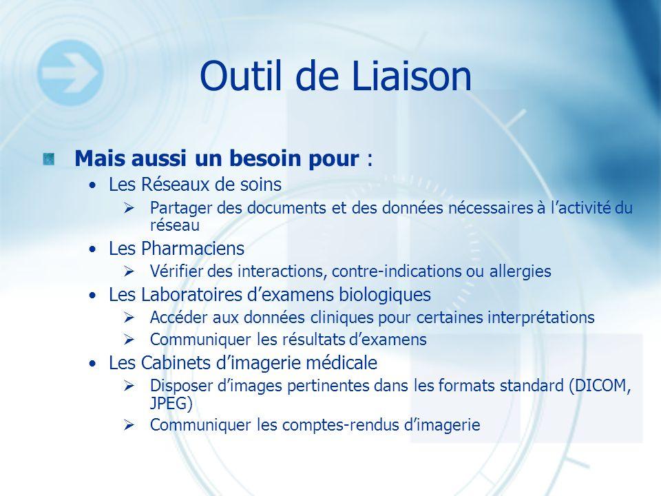 Outil de Liaison Mais aussi un besoin pour : Les Réseaux de soins Partager des documents et des données nécessaires à lactivité du réseau Les Pharmaci
