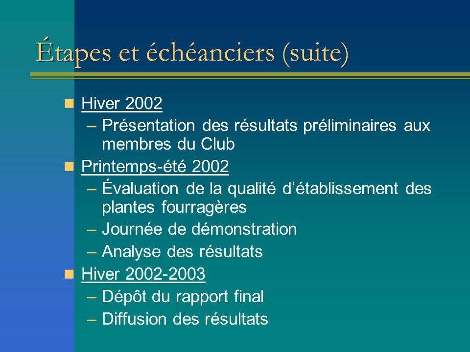Étapes et échéanciers (suite) Hiver 2002 –Présentation des résultats préliminaires aux membres du Club Printemps-été 2002 –Évaluation de la qualité dé