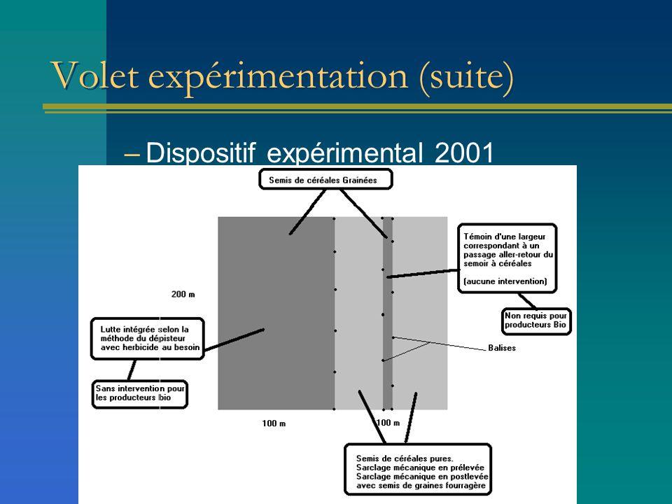 Volet expérimentation (suite) –Dispositif expérimental 2001