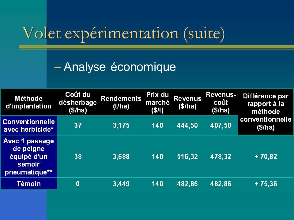 Volet expérimentation (suite) –Analyse économique