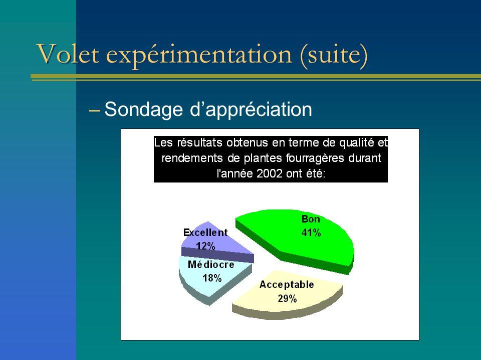 Volet expérimentation (suite) –Sondage dappréciation
