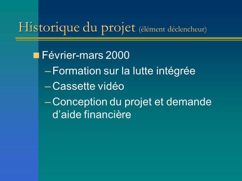 Historique du projet (élément déclencheur) Février-mars 2000 –Formation sur la lutte intégrée –Cassette vidéo –Conception du projet et demande daide f