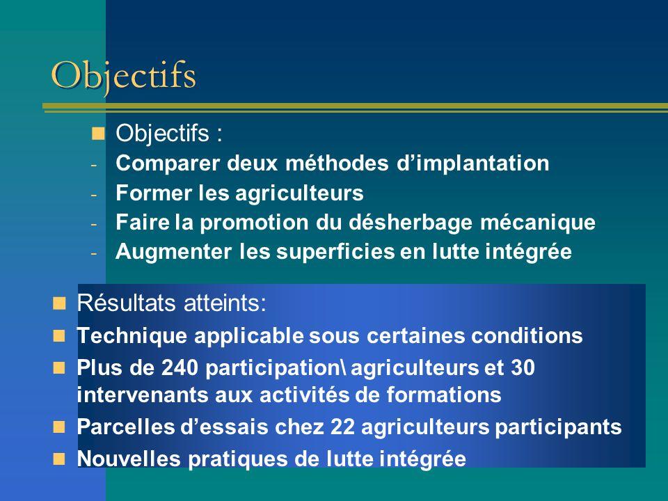 Volet expérimentation (suite) –Résultats (2002) Superficie du sol occupée par les légumineuses et les graminées fourragères (pourcentage de recouvrement) pour chacune des méthodes d implantation comparées au printemps 2002.