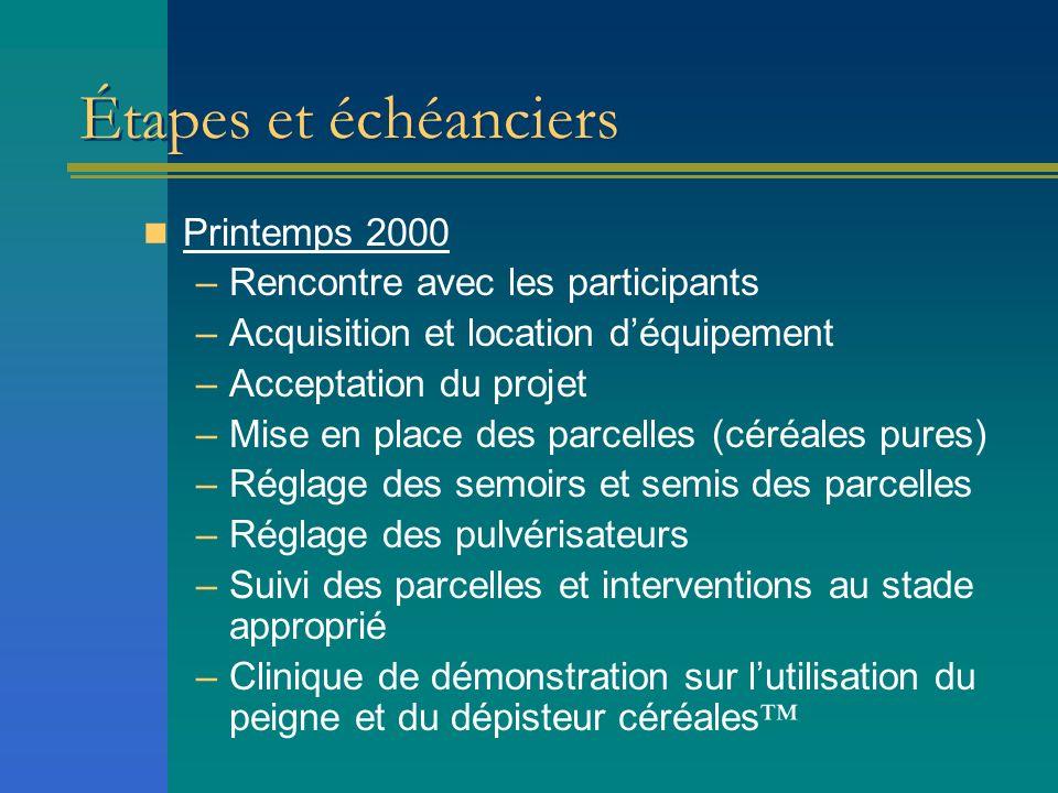 Étapes et échéanciers Printemps 2000 –Rencontre avec les participants –Acquisition et location déquipement –Acceptation du projet –Mise en place des p