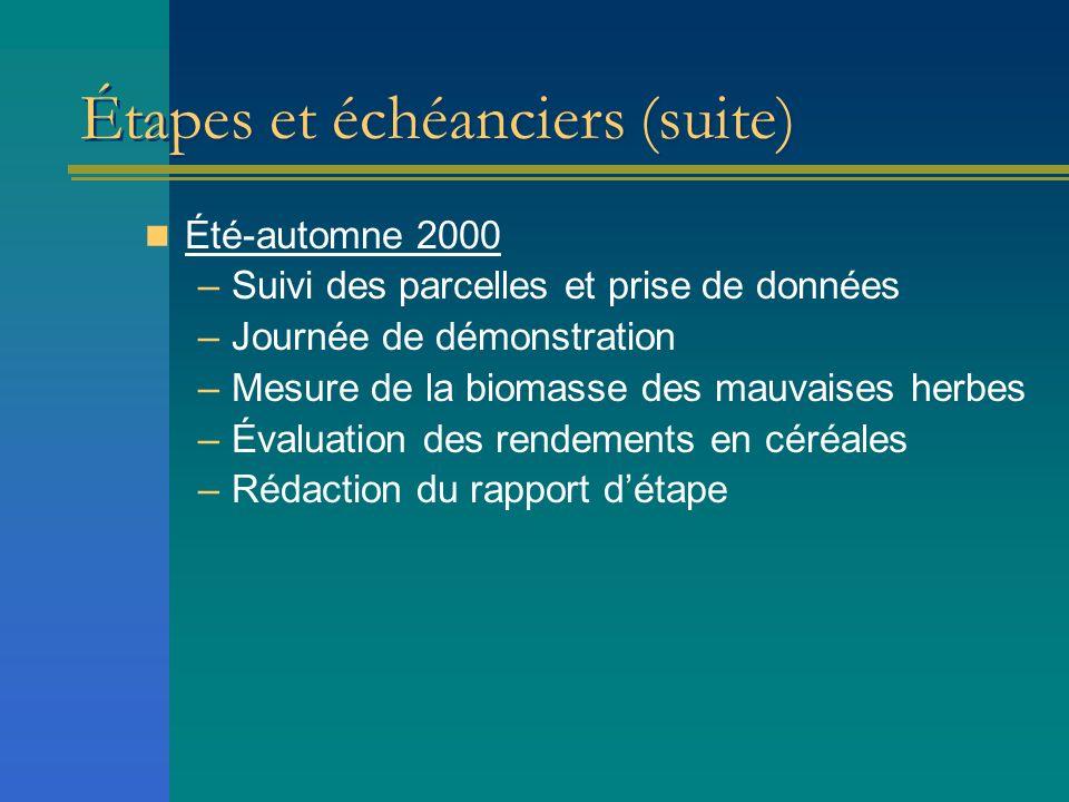 Étapes et échéanciers (suite) Été-automne 2000 –Suivi des parcelles et prise de données –Journée de démonstration –Mesure de la biomasse des mauvaises