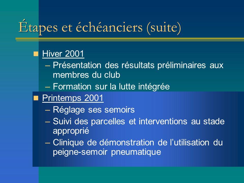 Étapes et échéanciers (suite) Hiver 2001 –Présentation des résultats préliminaires aux membres du club –Formation sur la lutte intégrée Printemps 2001