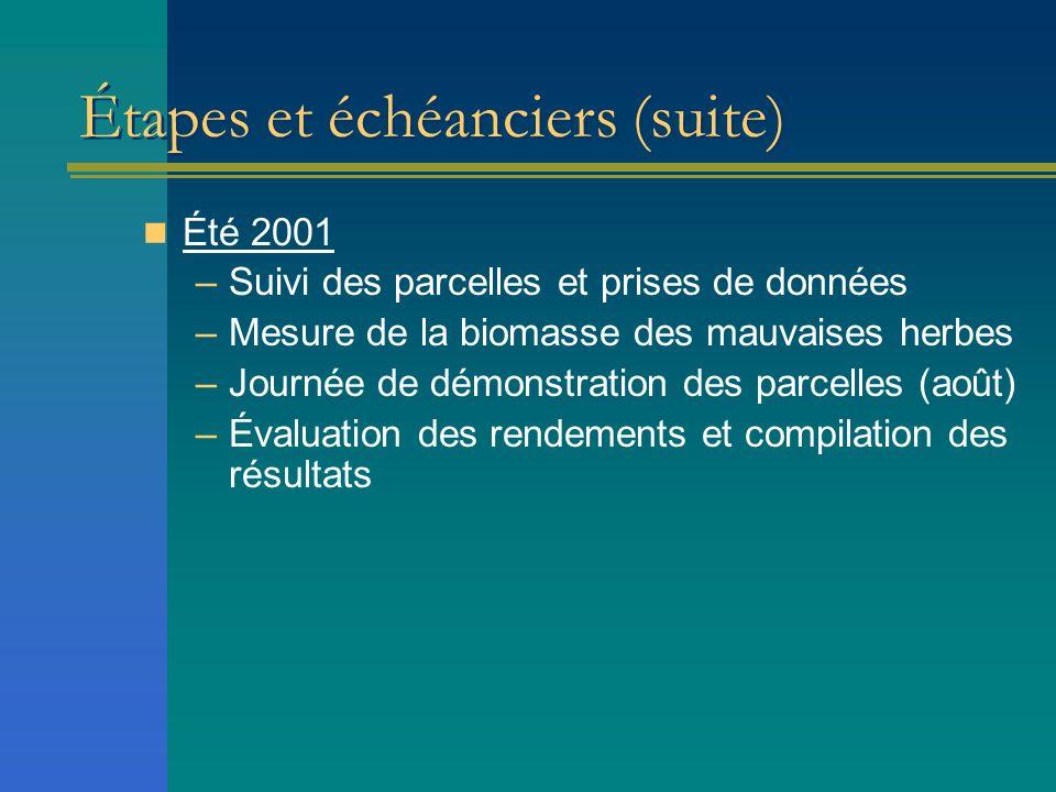 Étapes et échéanciers (suite) Été 2001 –Suivi des parcelles et prises de données –Mesure de la biomasse des mauvaises herbes –Journée de démonstration