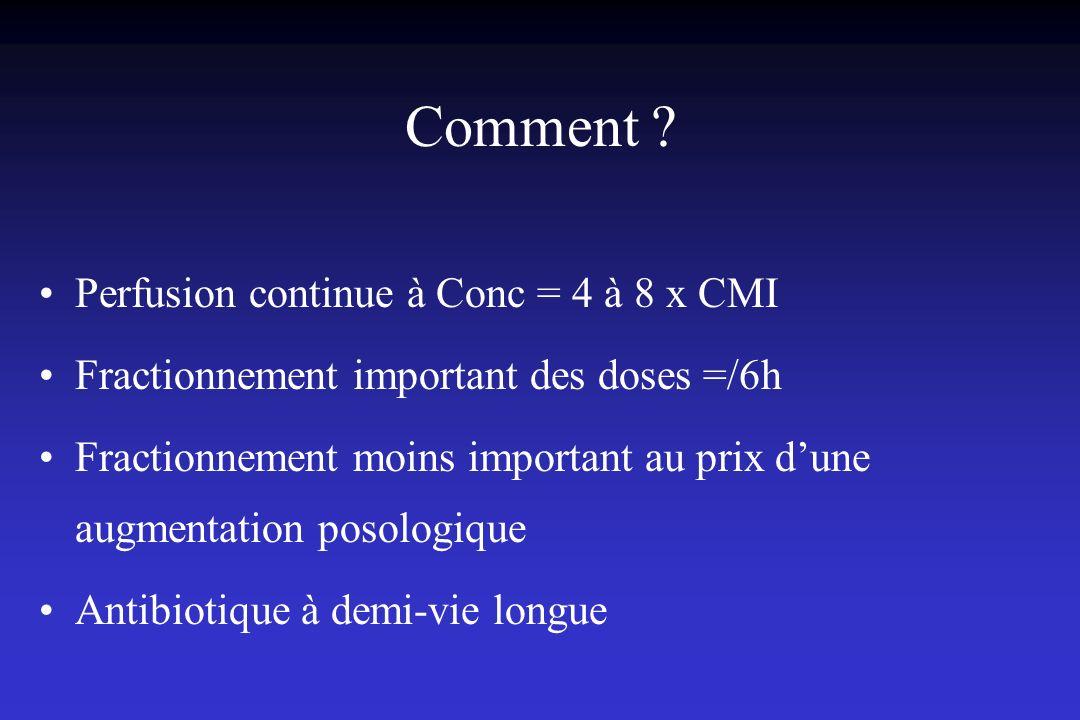 Comment ? Perfusion continue à Conc = 4 à 8 x CMI Fractionnement important des doses =/6h Fractionnement moins important au prix dune augmentation pos