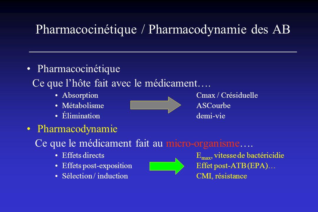 Pharmacocinétique / Pharmacodynamie des AB ________________________________________ Pharmacocinétique Ce que lhôte fait avec le médicament…. Absorptio