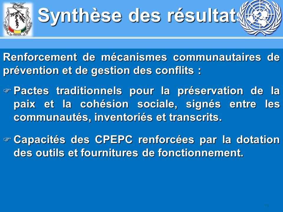 Synthèse des résultats Renforcement de mécanismes communautaires de prévention et de gestion des conflits : Pactes traditionnels pour la préservation