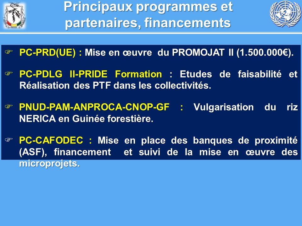 Principaux programmes et partenaires, financements PC-PRD(UE) : Mise en œuvre du PROMOJAT II (1.500.000). PC-PRD(UE) : Mise en œuvre du PROMOJAT II (1