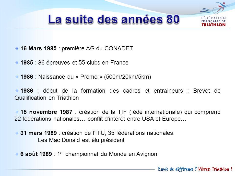 16 Mars 1985 : première AG du CONADET 1985 : 86 épreuves et 55 clubs en France 1986 : Naissance du « Promo » (500m/20km/5km) 1986 : début de la format