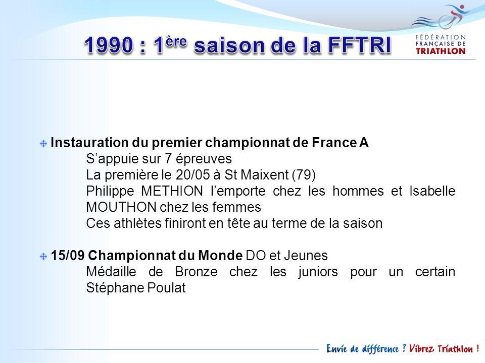 Instauration du premier championnat de France A Sappuie sur 7 épreuves La première le 20/05 à St Maixent (79) Philippe METHION lemporte chez les homme