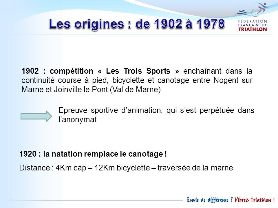 1902 : compétition « Les Trois Sports » enchaînant dans la continuité course à pied, bicyclette et canotage entre Nogent sur Marne et Joinville le Pon