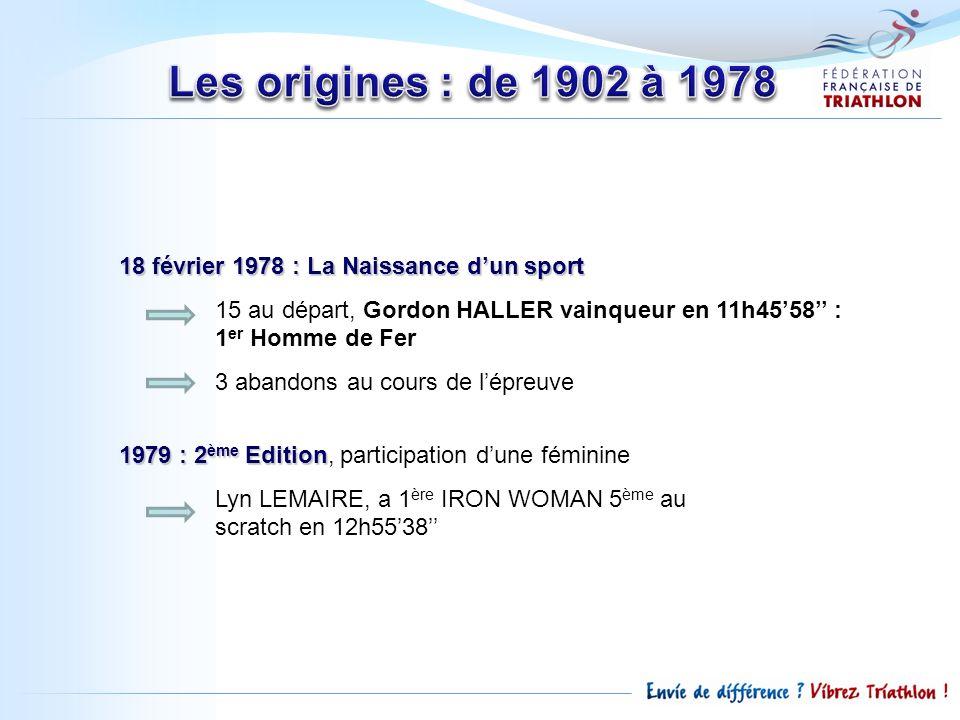 18 février 1978 : La Naissance dun sport 15 au départ, Gordon HALLER vainqueur en 11h4558 : 1 er Homme de Fer 3 abandons au cours de lépreuve 1979 : 2