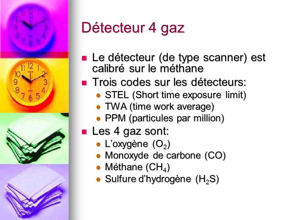 Détecteur 4 gaz Le détecteur (de type scanner) est calibré sur le méthane Le détecteur (de type scanner) est calibré sur le méthane Trois codes sur le