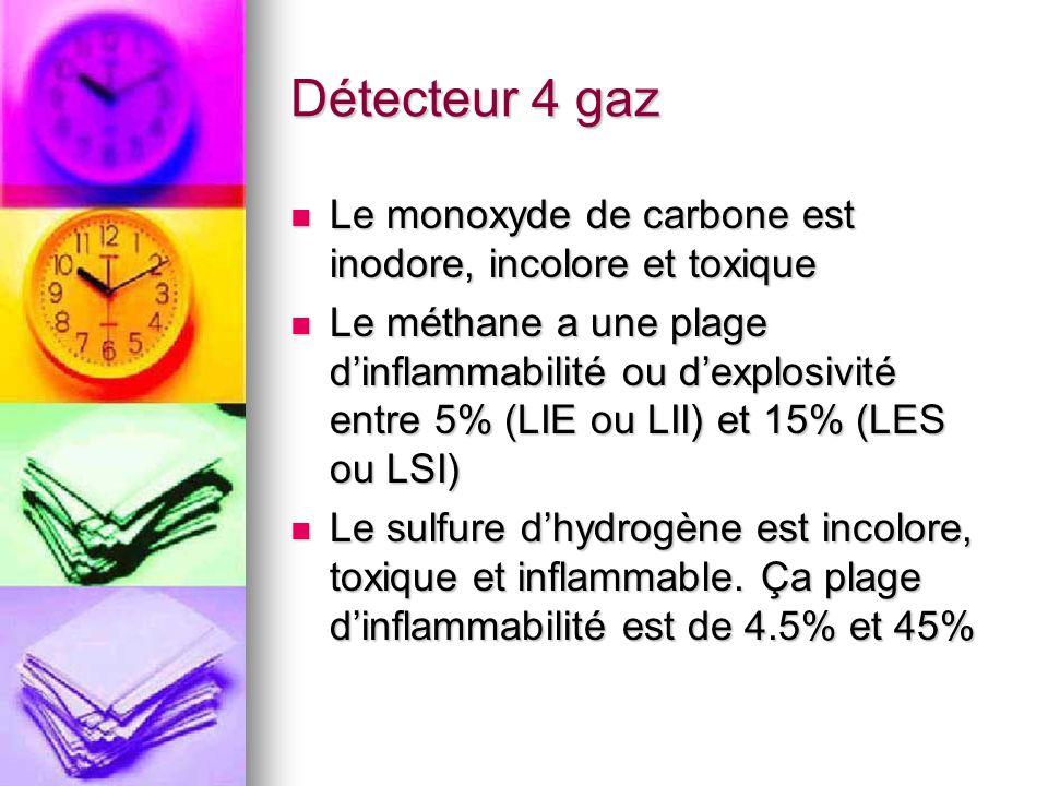 Détecteur 4 gaz Le monoxyde de carbone est inodore, incolore et toxique Le monoxyde de carbone est inodore, incolore et toxique Le méthane a une plage