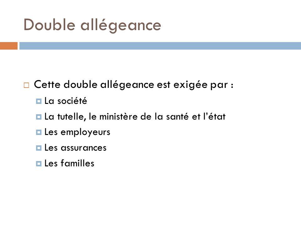 Double allégeance Cette double allégeance est exigée par : La société La tutelle, le ministère de la santé et létat Les employeurs Les assurances Les