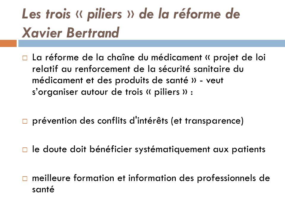 Les trois « piliers » de la réforme de Xavier Bertrand La réforme de la chaîne du médicament « projet de loi relatif au renforcement de la sécurité sa